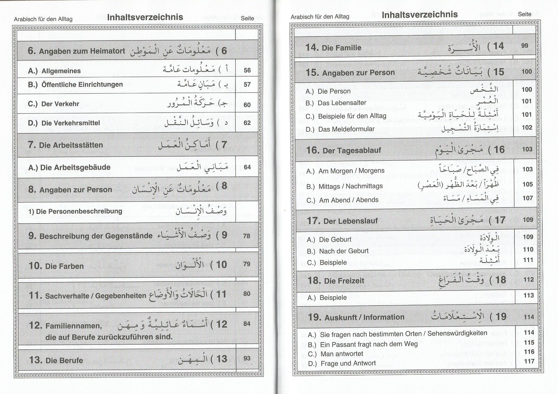Grundwortschatz auf Kroatisch